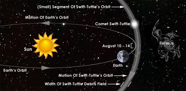 2013august3_swift_tuttle_orbit_v2