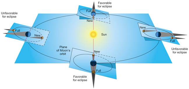 2014april10_eclipses_and_planes_small