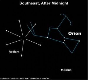 2014oct16_orionid_radiant