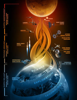 2015nov5_nasas-journey-to-mars-vertical