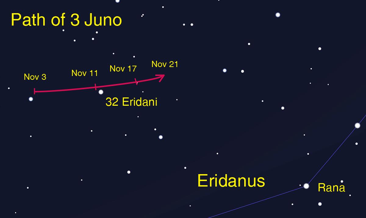 3 Juno